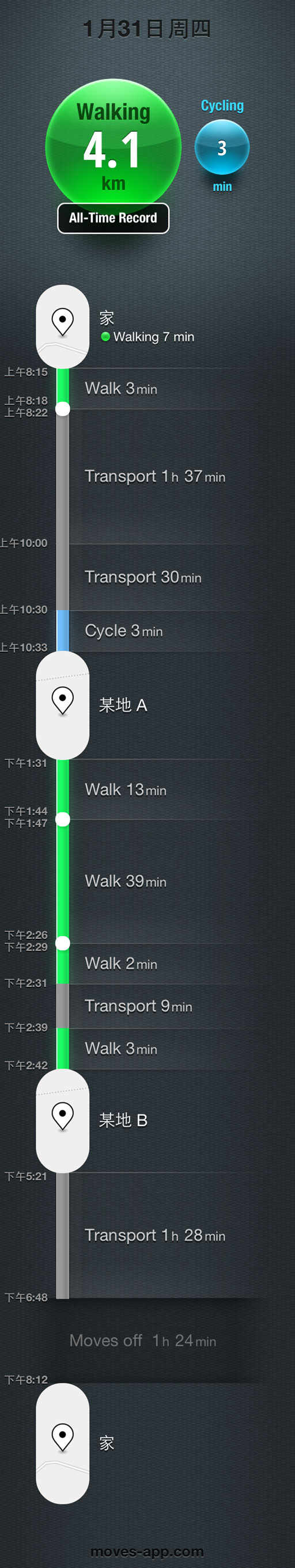 Moves for iPhone - 告诉你每天走了多少步 2
