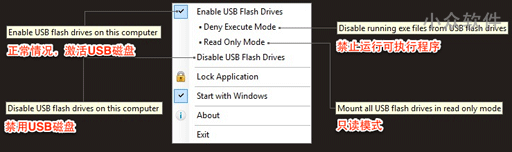 USB Flash Drives Control - U盘插入控制工具 1