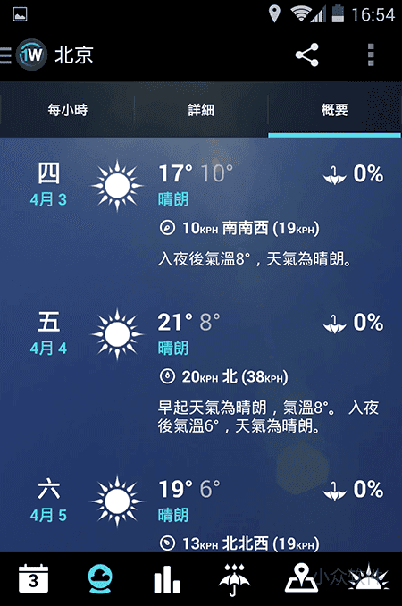 1Weather - 适合平板的天气应用[Android] 2