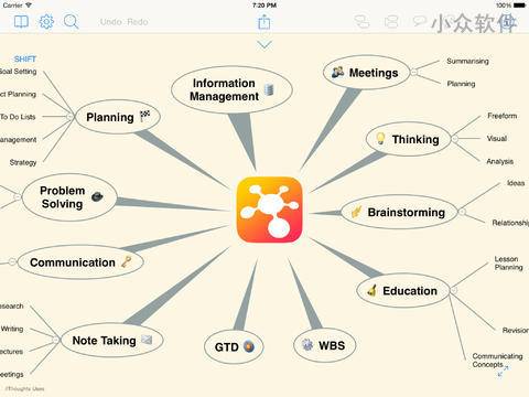 iThoughts (mindmap) - 优秀的思维导图工具[iOS] 1