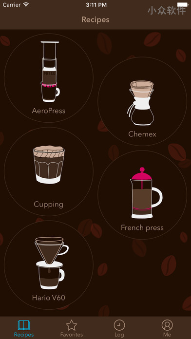 coffee.cup.guru - 教你做出一杯完美的咖啡[iOS/Android] 1